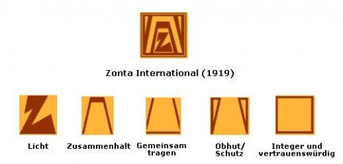 zonta-emblem-9cb0f976